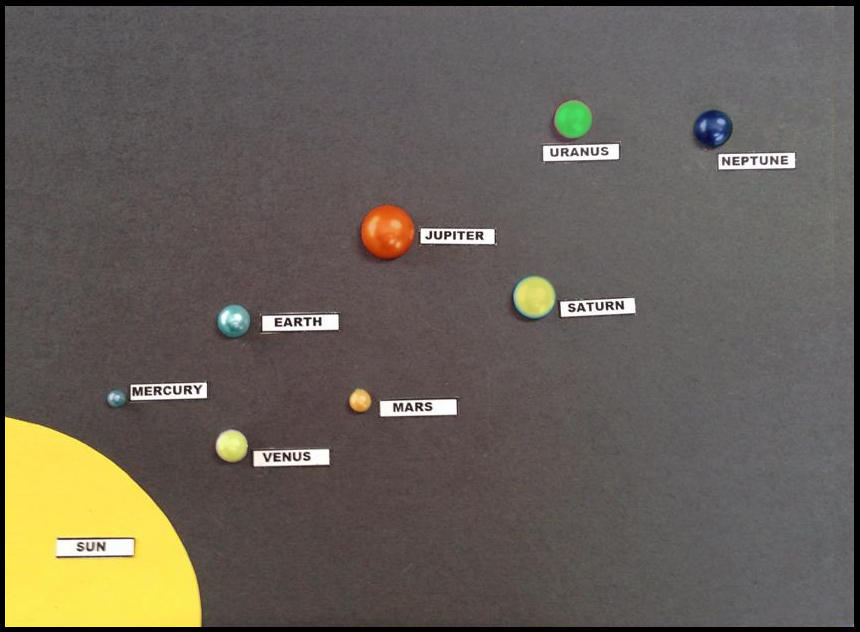 Solar System Bead Craft Kit for 9 students