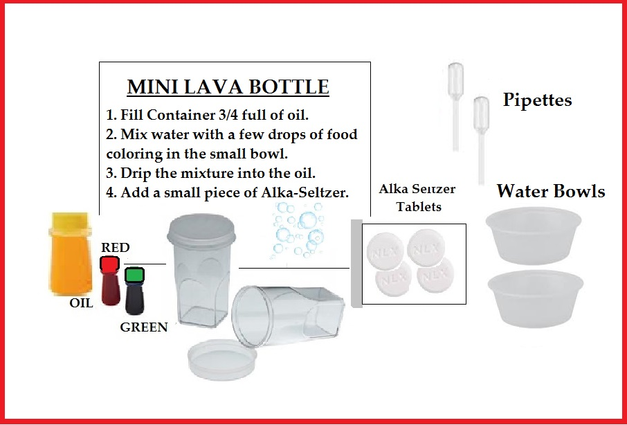 Mini Lava Bottle Experiment Set