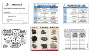 The Rock Cycle Kit - (Week 23) - In Stock