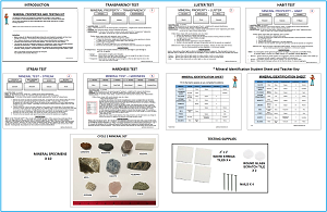 Mineral Properties and Testing Kit